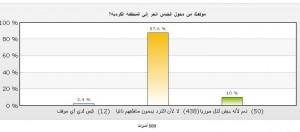 al-Kurdīya News, December 24, 2012