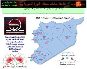 http://syrianshuhada.com/